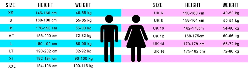 sizechart for wetsuits
